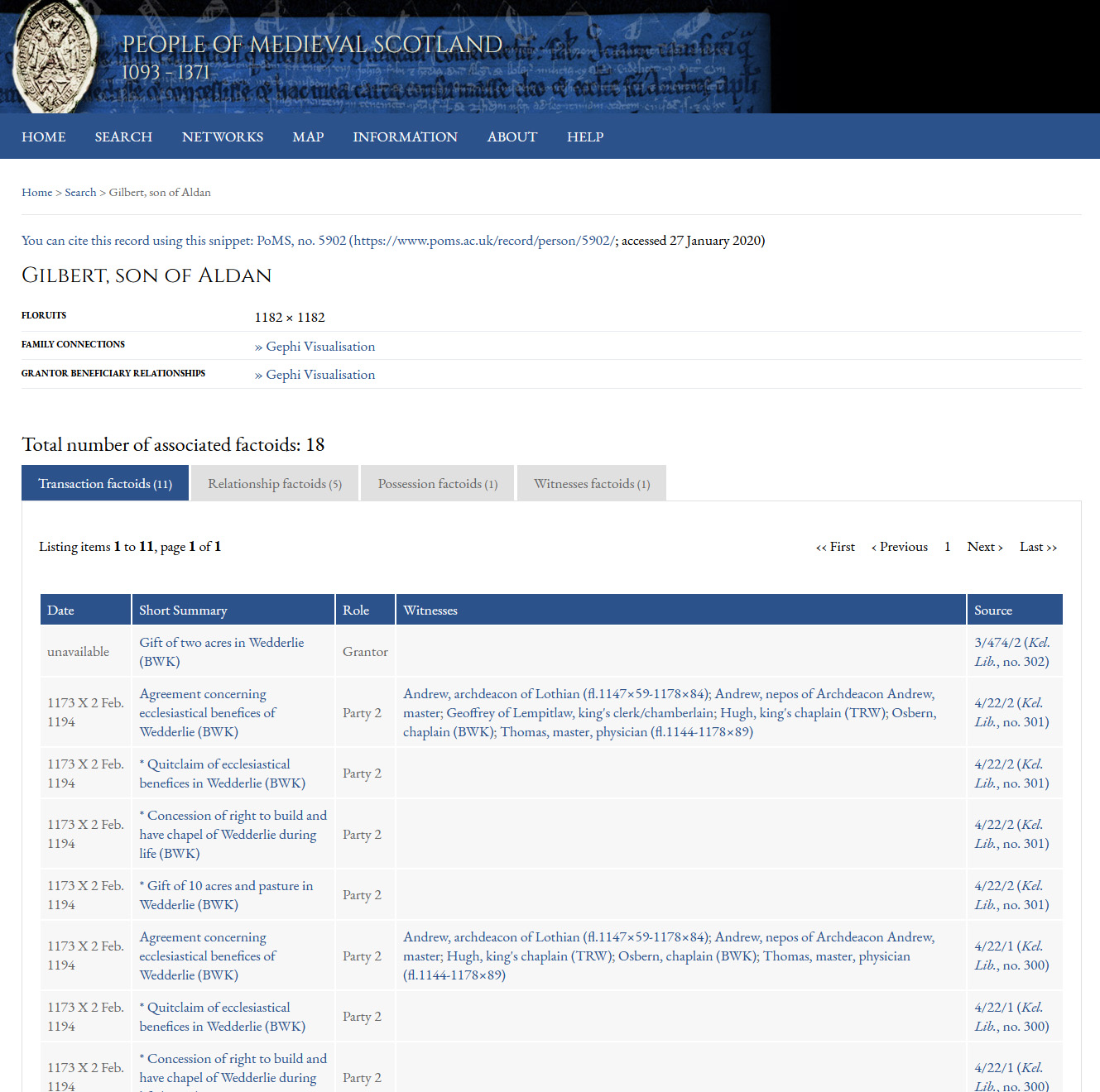 Database entry of records relating to 'Gilbert, son of Aldan'